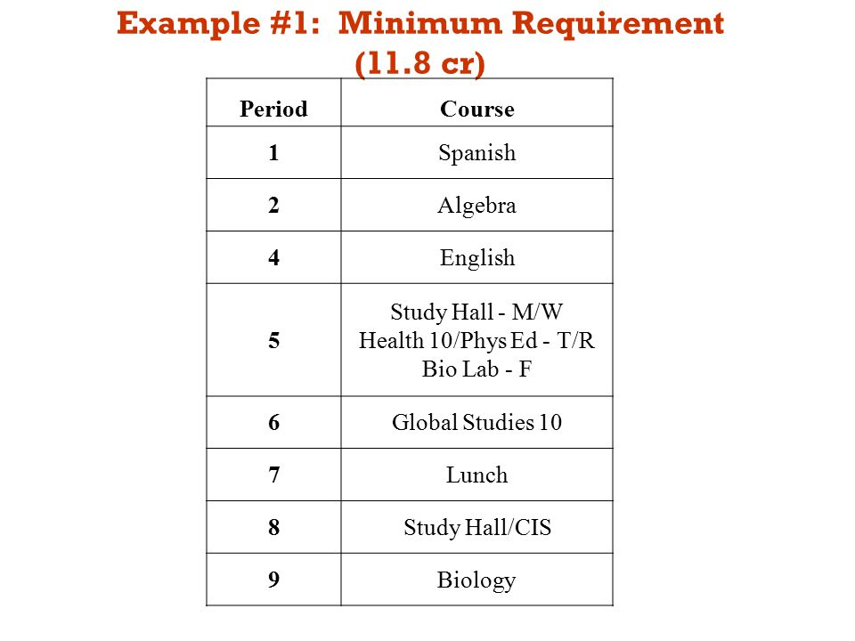 Example #1: Minimum Requirement (11.8 cr) PeriodCourse 1Spanish 2Algebra 4English 5 Study Hall - M/W Health 10/Phys Ed - T/R Bio Lab - F 6Global Studies 10 7Lunch 8Study Hall/CIS 9Biology