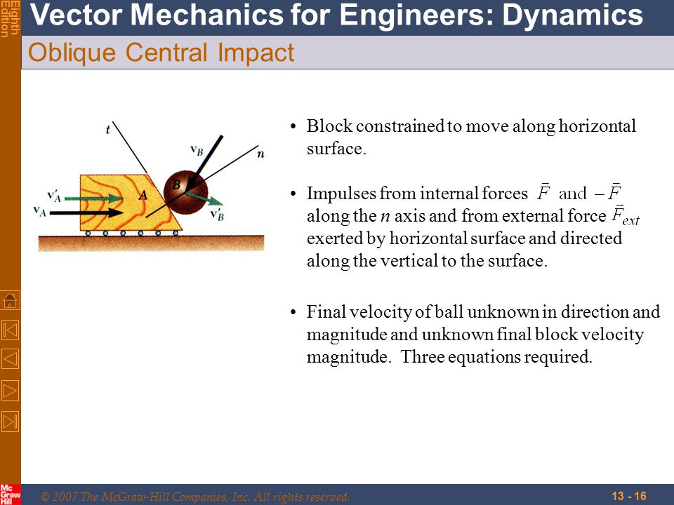 © 2007 The McGraw-Hill Companies, Inc. All rights reserved. Vector Mechanics for Engineers: Dynamics EighthEdition 13 - 16 Oblique Central Impact Bloc