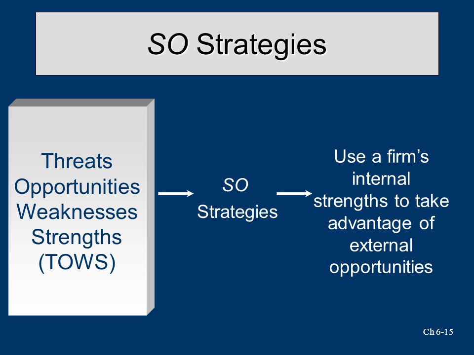 Ch 6-15 SO Strategies SO Strategies Use a firm's internal strengths to take advantage of external opportunities Threats Opportunities Weaknesses Strengths (TOWS)