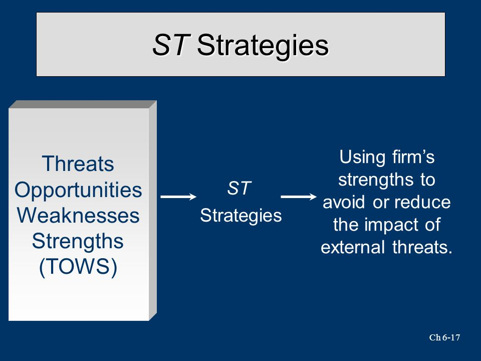 Ch 6-17 ST Strategies ST Strategies Using firm's strengths to avoid or reduce the impact of external threats.