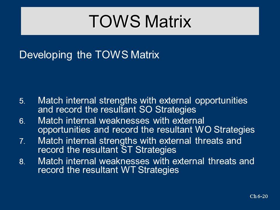 Ch 6-20 TOWS Matrix Developing the TOWS Matrix 5.