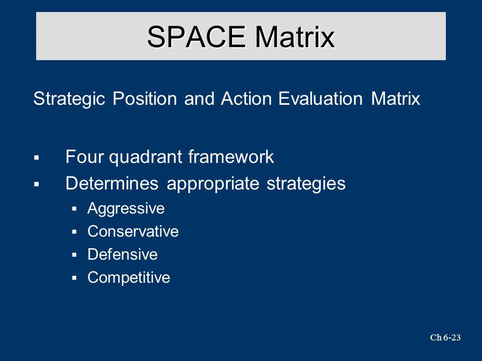 Ch 6-23 SPACE Matrix Strategic Position and Action Evaluation Matrix  Four quadrant framework  Determines appropriate strategies  Aggressive  Conservative  Defensive  Competitive