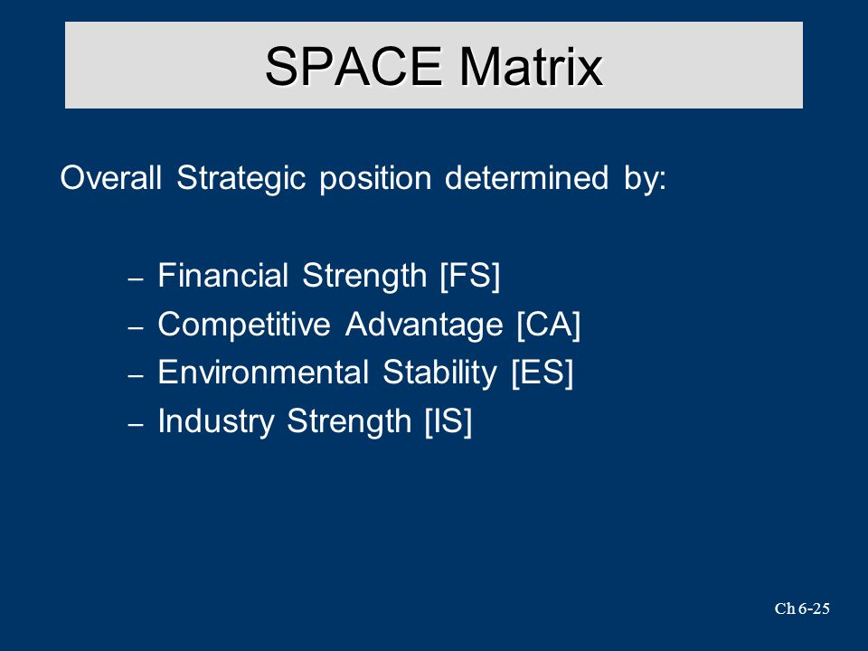 Ch 6-25 SPACE Matrix Overall Strategic position determined by: – Financial Strength [FS] – Competitive Advantage [CA] – Environmental Stability [ES] – Industry Strength [IS]