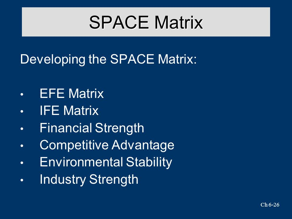 Ch 6-26 SPACE Matrix Developing the SPACE Matrix: EFE Matrix IFE Matrix Financial Strength Competitive Advantage Environmental Stability Industry Strength