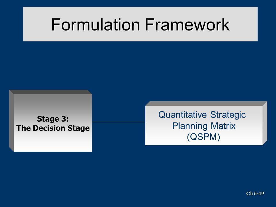 Ch 6-49 Formulation Framework Quantitative Strategic Planning Matrix (QSPM) Stage 3: The Decision Stage
