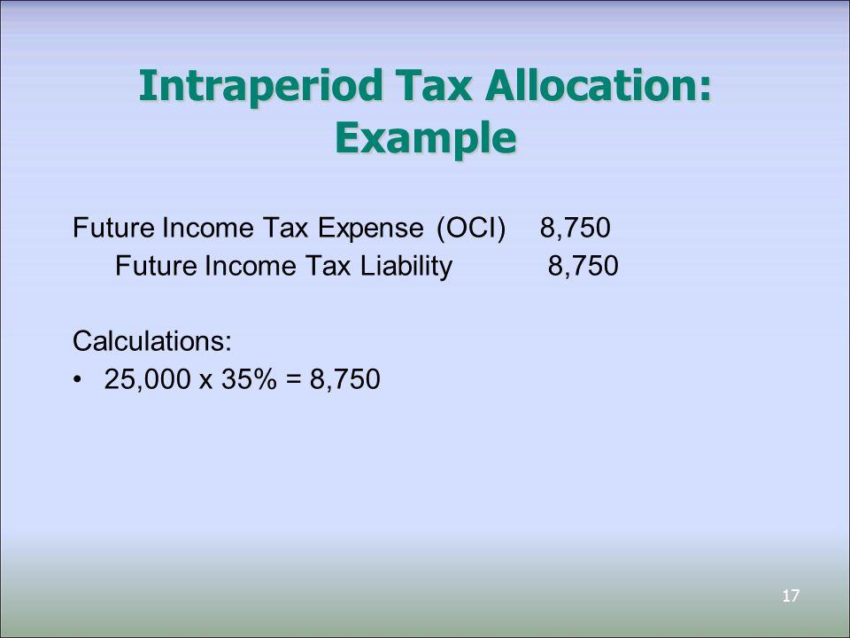 17 Intraperiod Tax Allocation: Example Future Income Tax Expense (OCI)8,750 Future Income Tax Liability 8,750 Calculations: 25,000 x 35% = 8,750