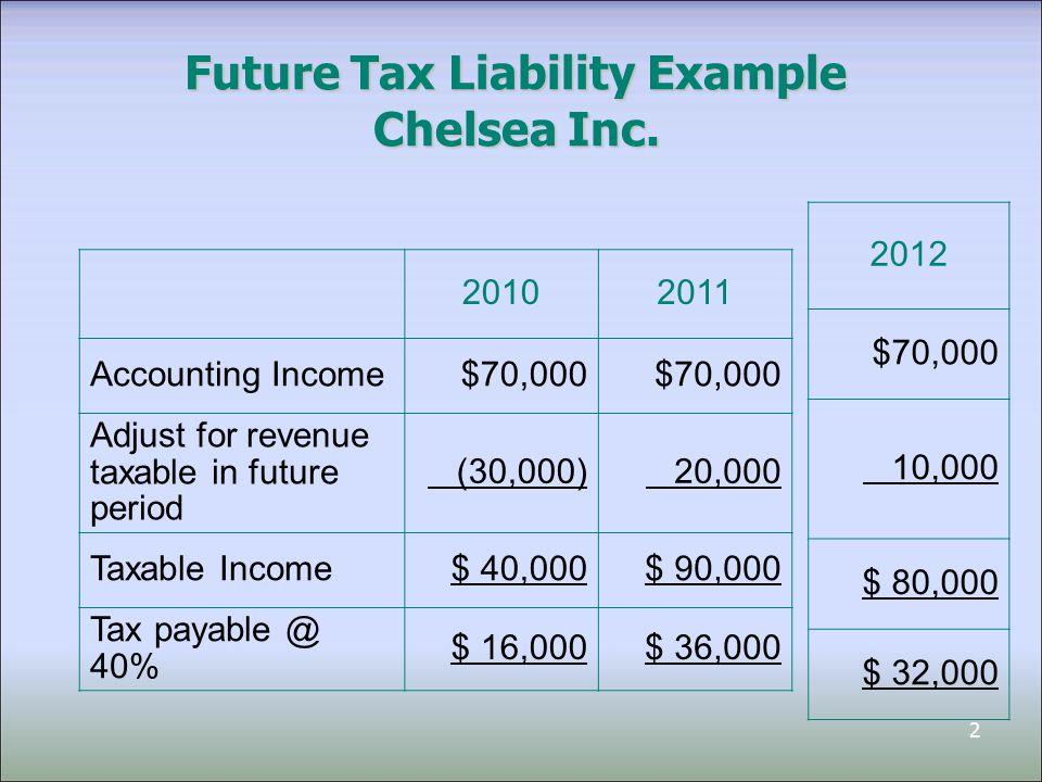 2 Future Tax Liability Example Chelsea Inc.