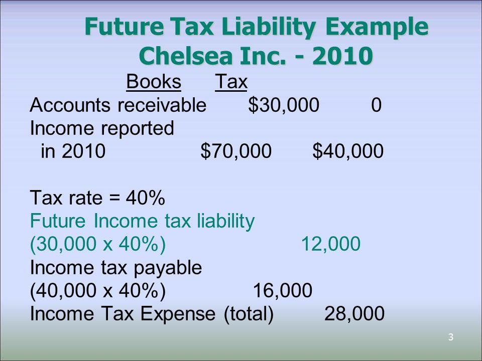3 Future Tax Liability Example Chelsea Inc.
