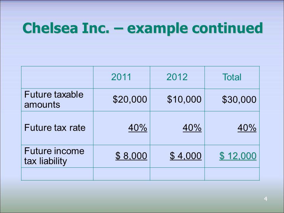 4 Chelsea Inc.