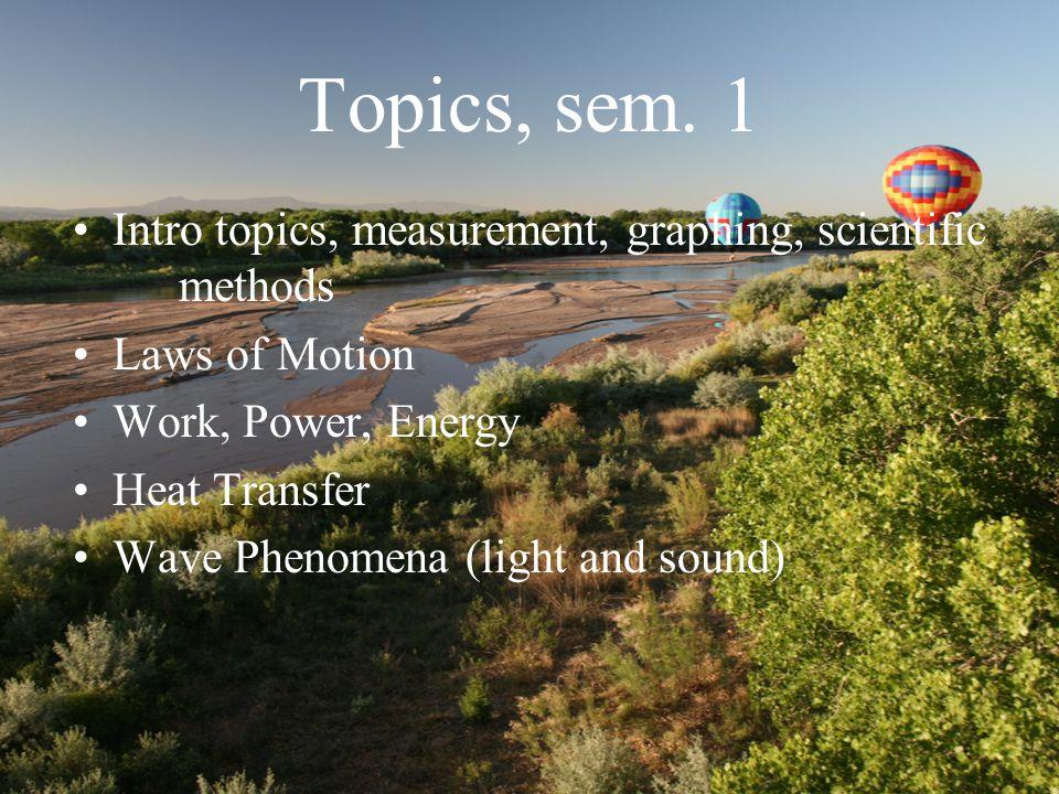 Topics, sem. 1 Intro topics, measurement, graphing, scientific methods Laws of Motion Work, Power, Energy Heat Transfer Wave Phenomena (light and soun