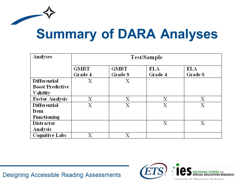 Designing Accessible Reading Assessments Summary of DARA Analyses