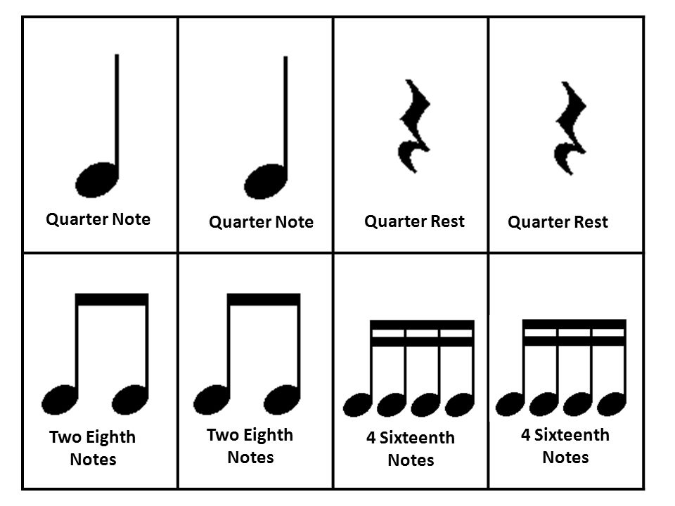 Quarter Note Quarter Rest Two Eighth Notes 4 Sixteenth Notes