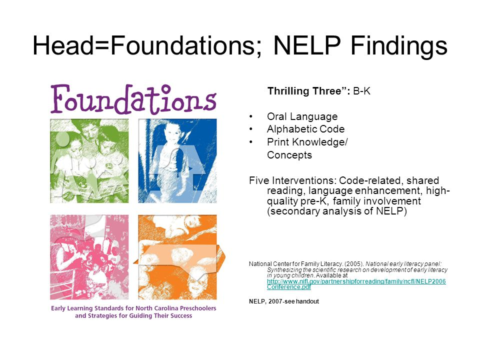 Head=Foundations; NELP Findings Thrilling Three : B-K Oral Language Alphabetic Code Print Knowledge/ Concepts Five Interventions: Code-related, shared reading, language enhancement, high- quality pre-K, family involvement (secondary analysis of NELP) National Center for Family Literacy.
