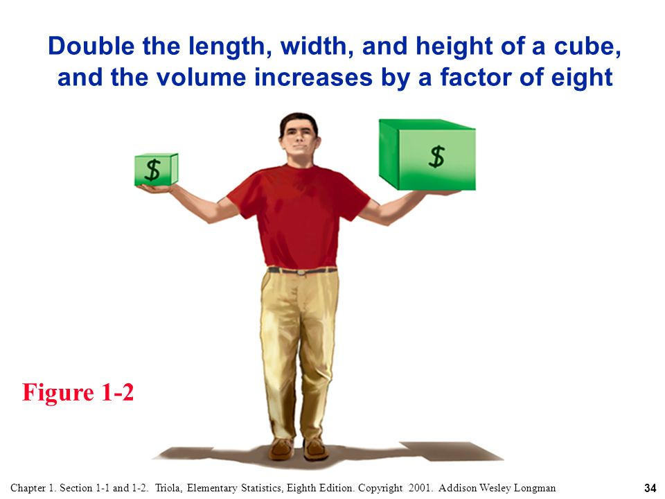34 Chapter 1. Section 1-1 and 1-2. Triola, Elementary Statistics, Eighth Edition. Copyright 2001. Addison Wesley Longman Figure 1-2 Double the length,