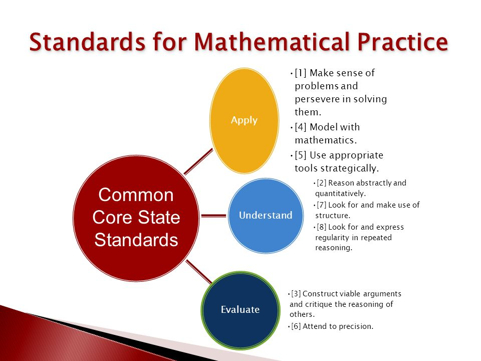 Standards for Mathematical Practice Apply [1] Make sense of problems and persevere in solving them.