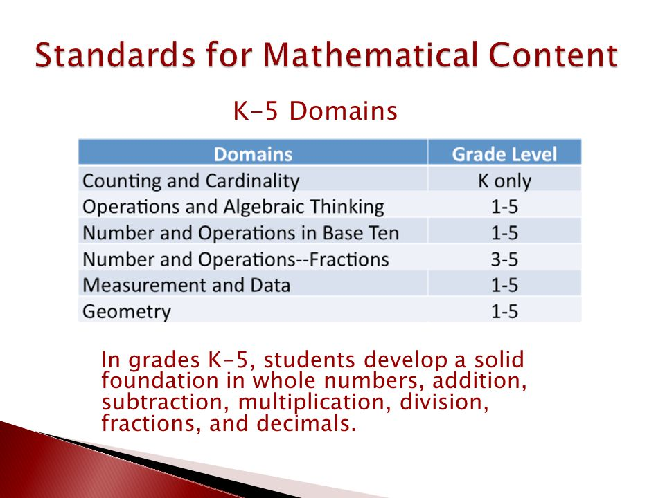 K-5 Domains In grades K-5, students develop a solid foundation in whole numbers, addition, subtraction, multiplication, division, fractions, and decimals.