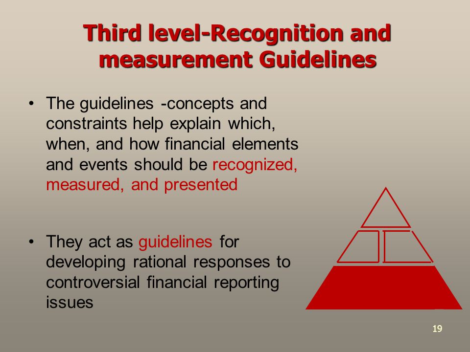 19 Third level-Recognition and measurement Guidelines The guidelines -concepts and constraints help explain which, when, and how financial elements an