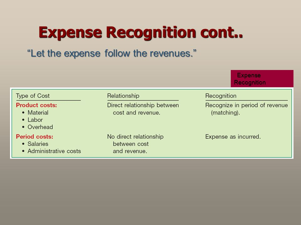 """""""Let the expense follow the revenues."""" """"Let the expense follow the revenues."""" Expense Recognition Expense Recognition Expense Recognition cont.."""