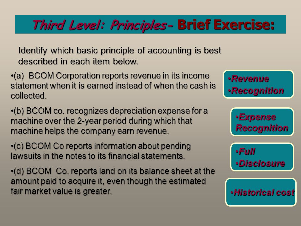 Third Level: Principles- Brief Exercise: Identify which basic principle of accounting is best described in each item below. (a) BCOM Corporation repor