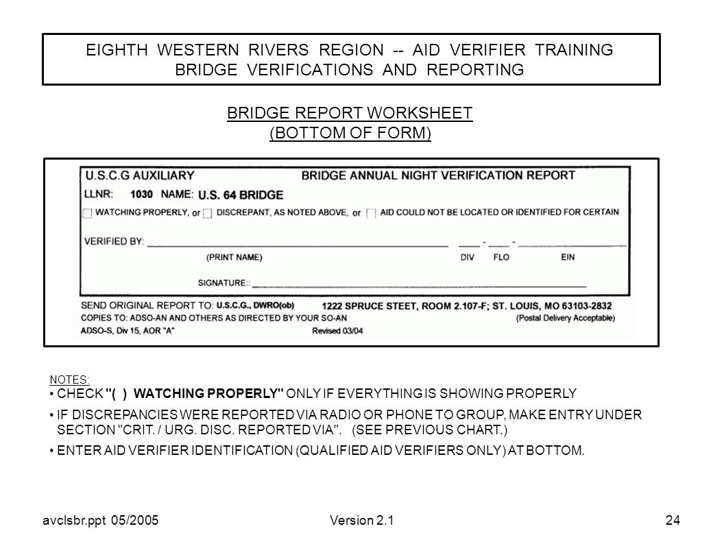 avclsbr.ppt 05/2005Version 2.124 EIGHTH WESTERN RIVERS REGION -- AID VERIFIER TRAINING BRIDGE VERIFICATIONS AND REPORTING BRIDGE REPORT WORKSHEET (BOTTOM OF FORM) NOTES: CHECK ( ) WATCHING PROPERLY ONLY IF EVERYTHING IS SHOWING PROPERLY IF DISCREPANCIES WERE REPORTED VIA RADIO OR PHONE TO GROUP, MAKE ENTRY UNDER SECTION CRIT.