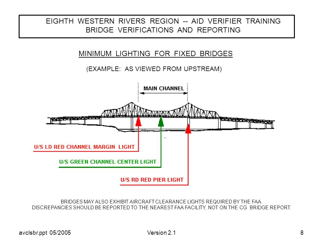 avclsbr.ppt 05/2005Version 2.18 (EXAMPLE: AS VIEWED FROM UPSTREAM) MINIMUM LIGHTING FOR FIXED BRIDGES EIGHTH WESTERN RIVERS REGION -- AID VERIFIER TRAINING BRIDGE VERIFICATIONS AND REPORTING BRIDGES MAY ALSO EXHIBIT AIRCRAFT CLEARANCE LIGHTS REQUIRED BY THE FAA.