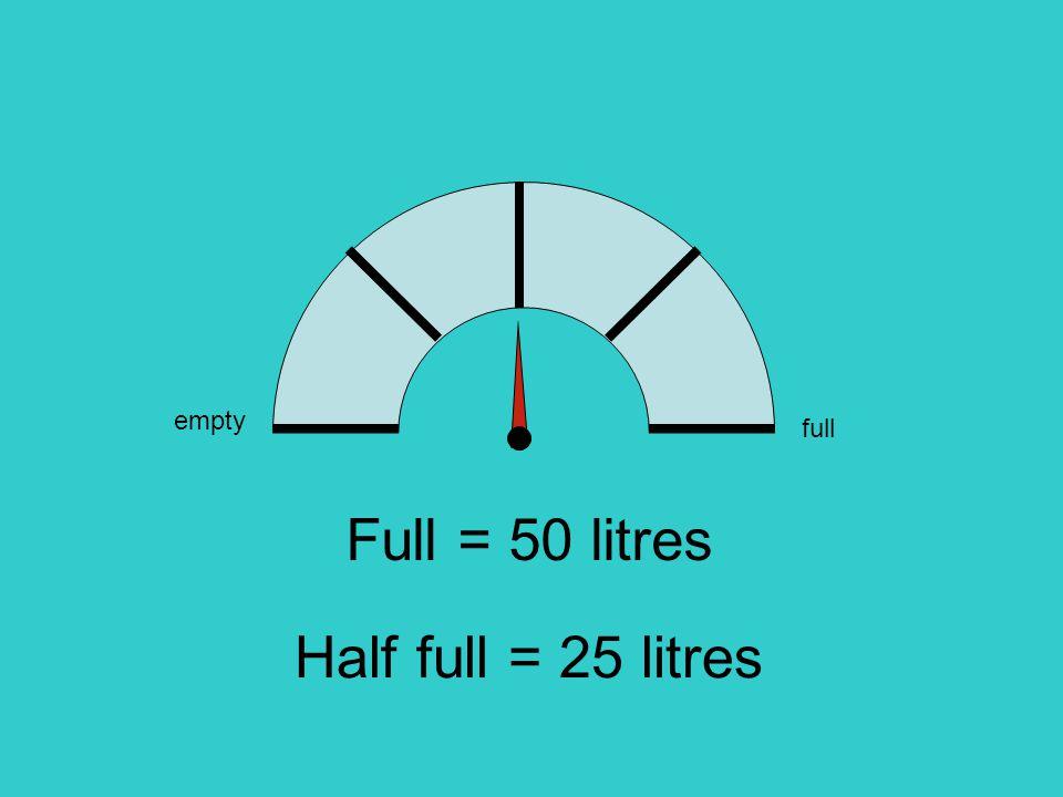 empty full Full = 50 litres Half full = 25 litres