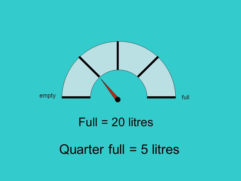 empty full Full = 20 litres Quarter full = 5 litres