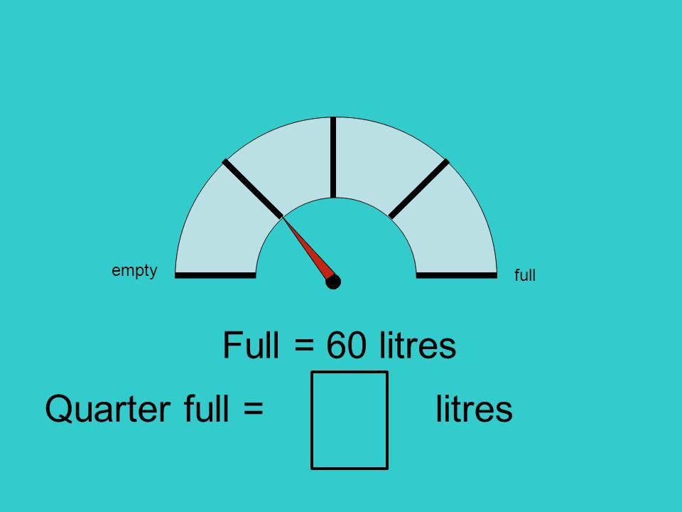 empty full Full = 60 litres litresQuarter full =