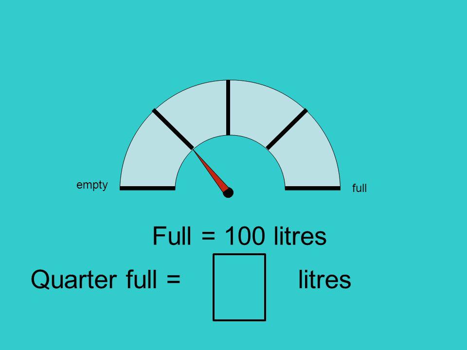 empty full Full = 100 litres litresQuarter full =