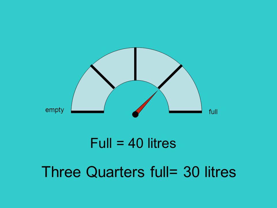 empty full Full = 40 litres Three Quarters full= 30 litres