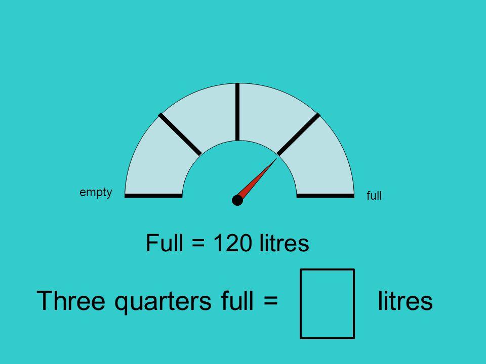 empty full Full = 120 litres Three quarters full =litres