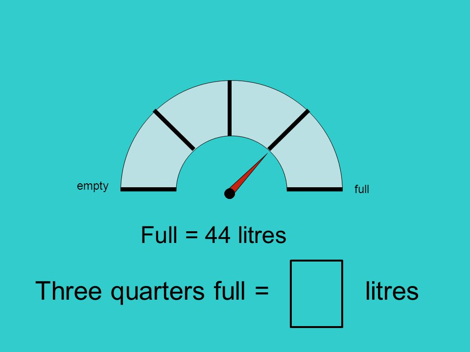 empty full Full = 44 litres Three quarters full =litres