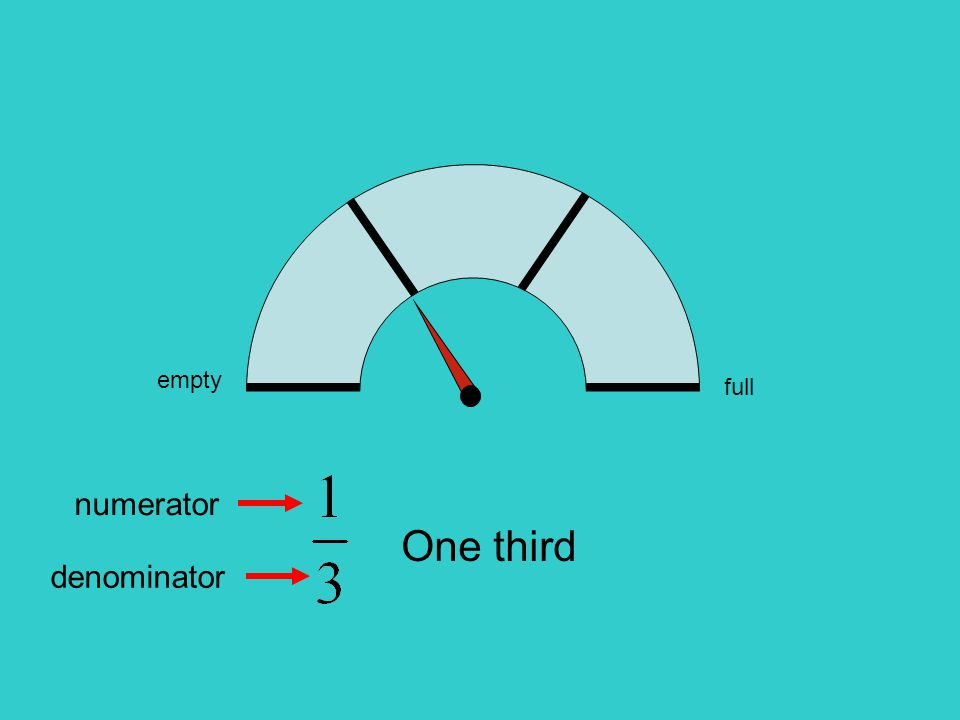 empty full One third numerator denominator