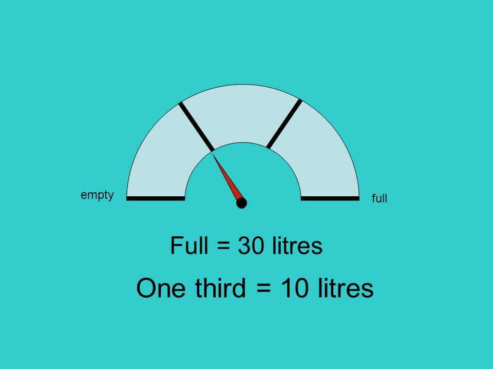 empty full Full = 30 litres One third = 10 litres