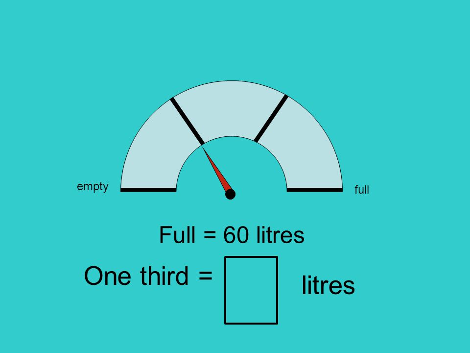 empty full Full = 60 litres One third = litres