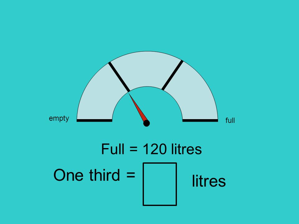 empty full Full = 120 litres One third = litres