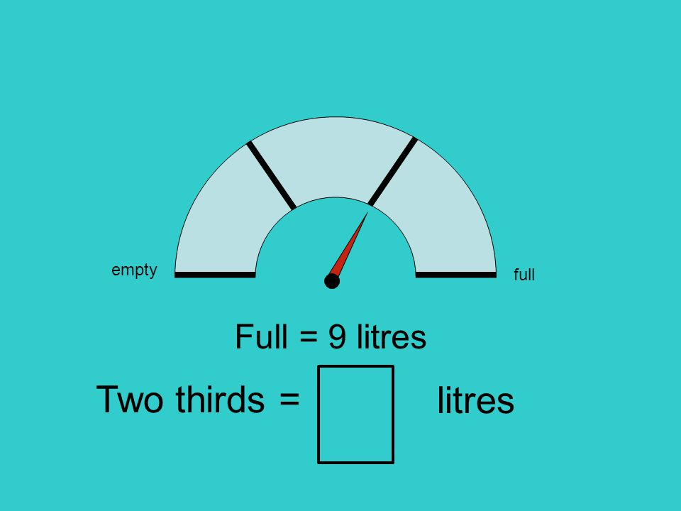 empty full Full = 9 litres Two thirds = litres