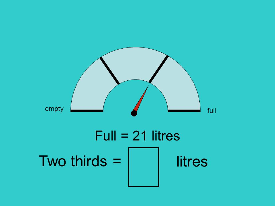 empty full Full = 21 litres Two thirds = litres