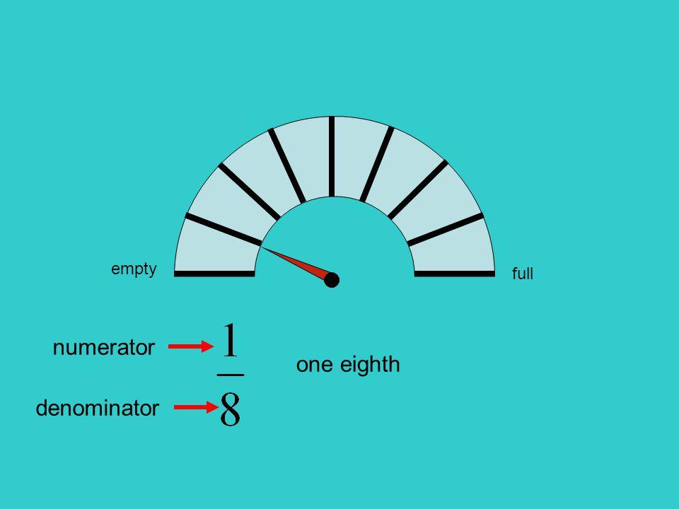 empty full one eighth denominator numerator