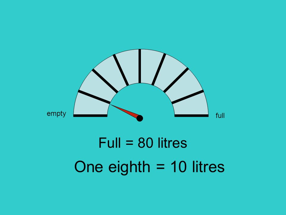 empty full Full = 80 litres One eighth = 10 litres