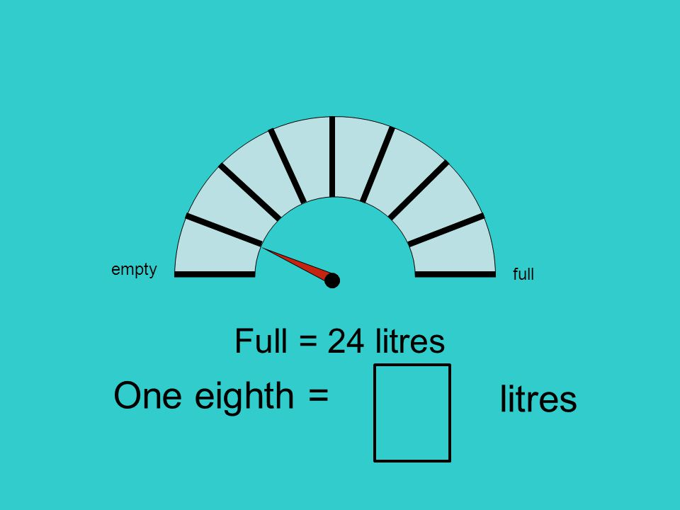 empty full Full = 24 litres One eighth = litres