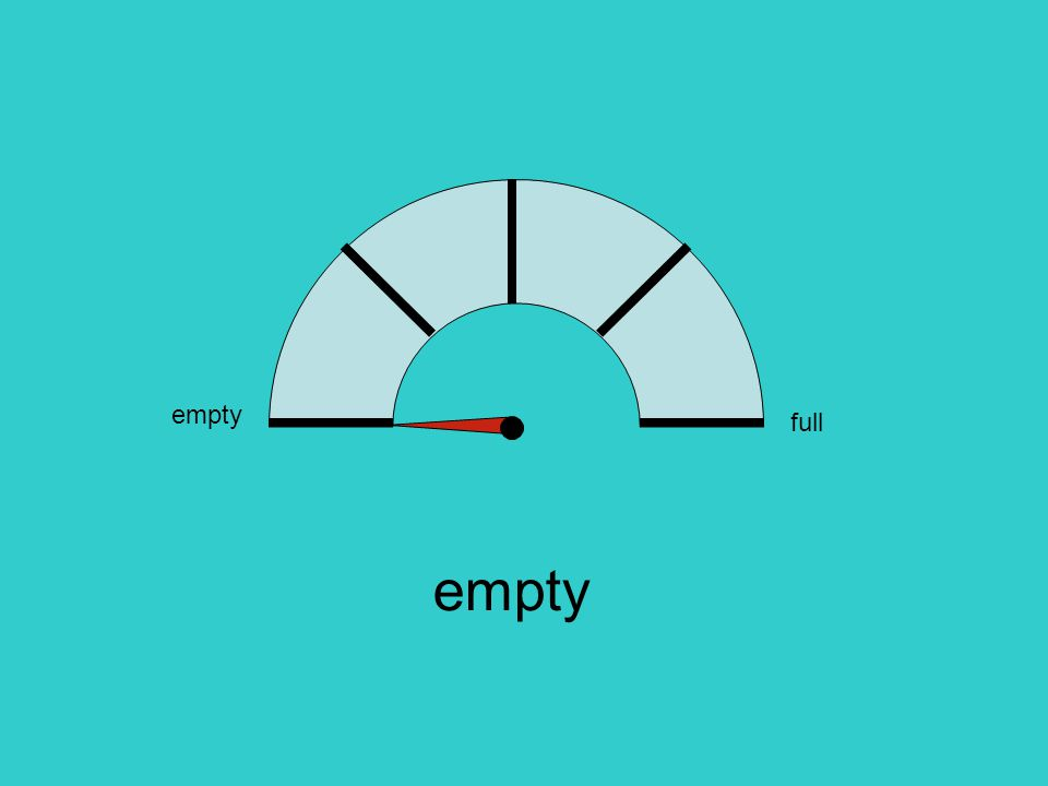 empty full Full = 16 litres Three quarters full =litres