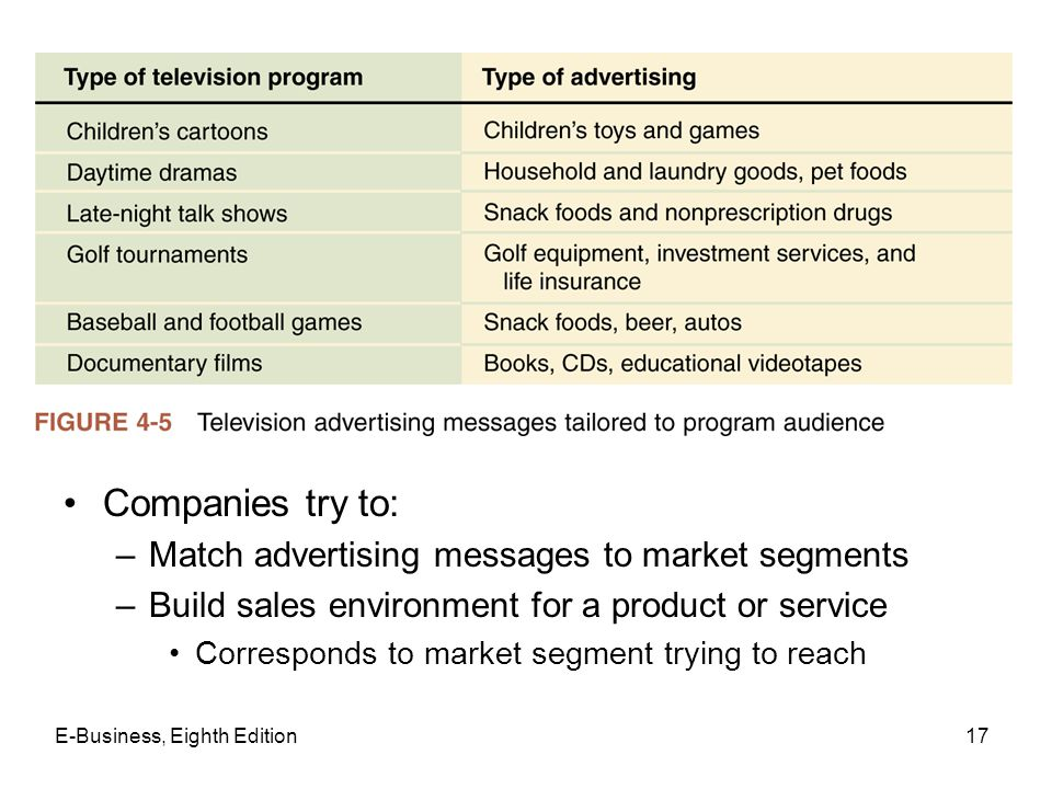 Companies try to: –Match advertising messages to market segments –Build sales environment for a product or service Corresponds to market segment tryin