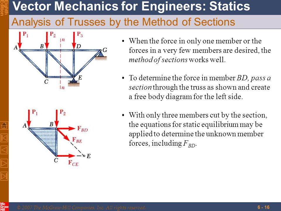 © 2007 The McGraw-Hill Companies, Inc. All rights reserved. Vector Mechanics for Engineers: Statics EighthEdition 6 - 16 Analysis of Trusses by the Me