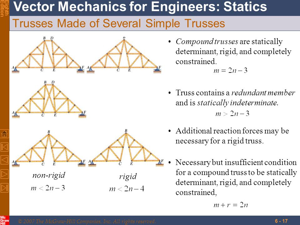 © 2007 The McGraw-Hill Companies, Inc. All rights reserved. Vector Mechanics for Engineers: Statics EighthEdition 6 - 17 Trusses Made of Several Simpl