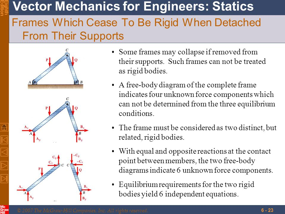 © 2007 The McGraw-Hill Companies, Inc. All rights reserved. Vector Mechanics for Engineers: Statics EighthEdition 6 - 23 Frames Which Cease To Be Rigi