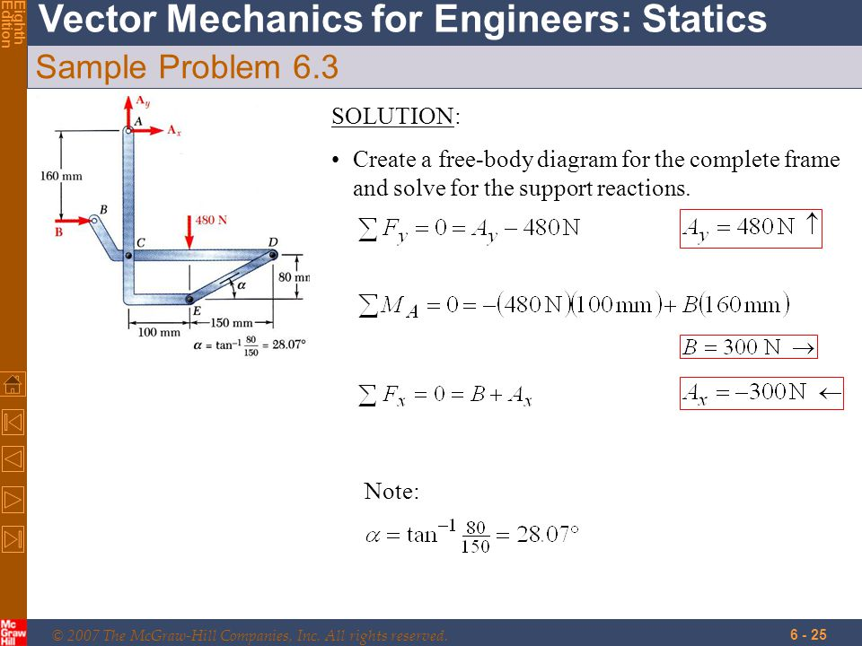 © 2007 The McGraw-Hill Companies, Inc. All rights reserved. Vector Mechanics for Engineers: Statics EighthEdition 6 - 25 Sample Problem 6.3 SOLUTION: