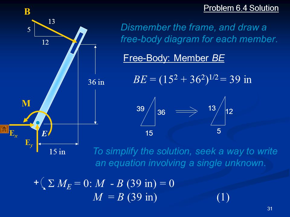31 + Dismember the frame, and draw a free-body diagram for each member. B E 15 in 36 in M 5 12 13 ExEx EyEy Free-Body: Member BE BE = (15 2 + 36 2 ) 1