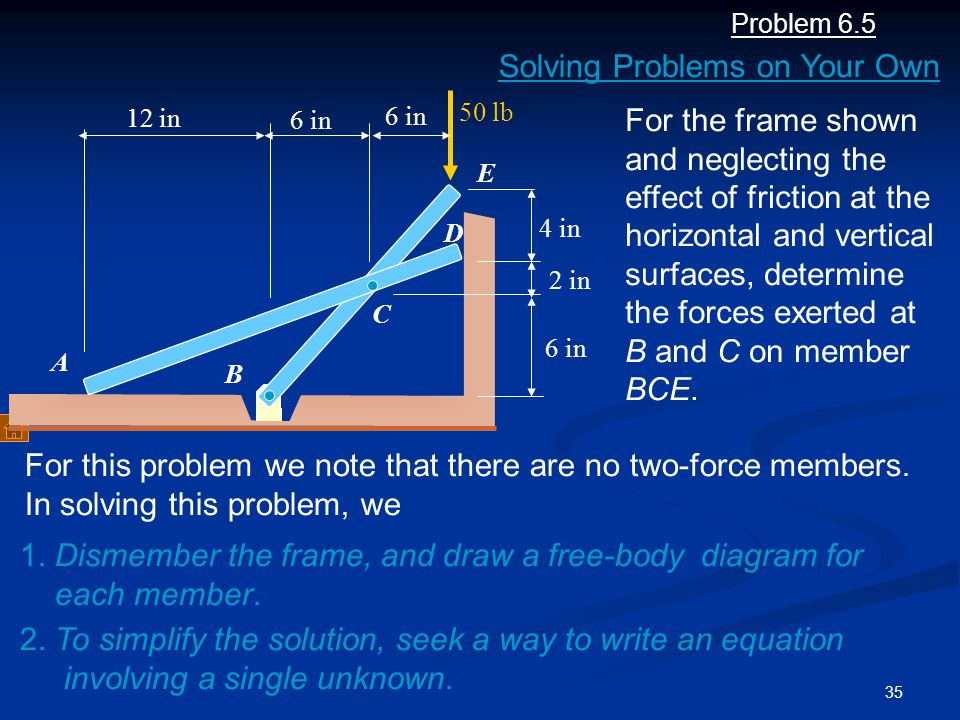 35 Solving Problems on Your Own For this problem we note that there are no two-force members. In solving this problem, we 1. Dismember the frame, and