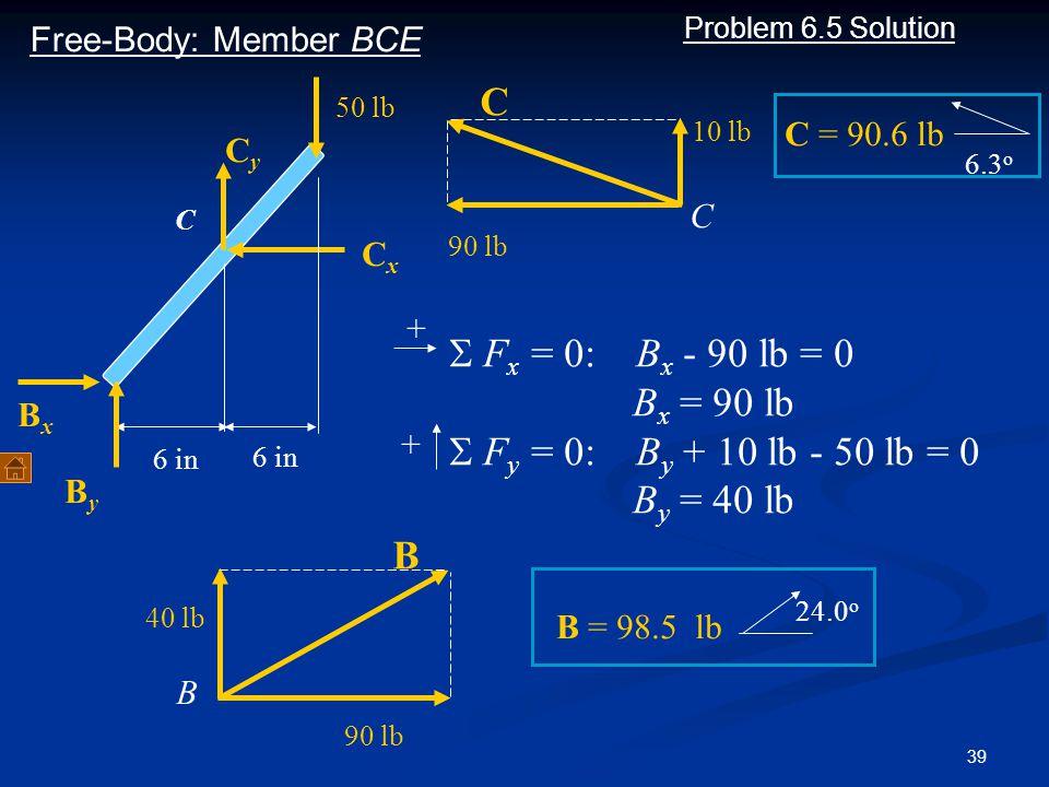 39 Problem 6.5 Solution C 6 in 50 lb CxCx CyCy BxBx ByBy 6 in Free-Body: Member BCE C C 90 lb 10 lb C = 90.6 lb 6.3 o  F x = 0: B x - 90 lb = 0 B x